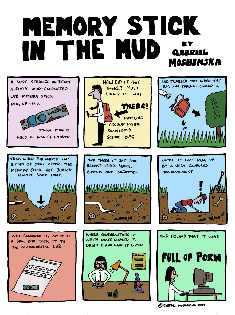 Archaeologists doing media archaeology: A Memory Stick in the Mud by Gabriel Moshenska (thanks to Gabe for permission to reproduce here)